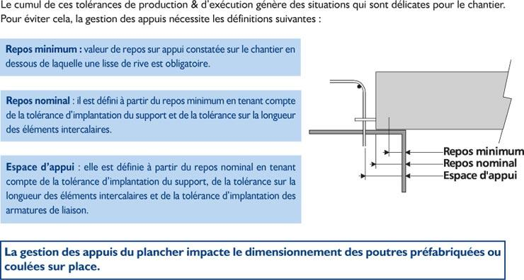 Une construction btp optimis e gr ce aux proc dures qualit kp1 kp1 - Definition d une poutre ...