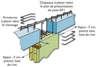 poutre pap poutre en b ton pr contraint pr t poser kp1